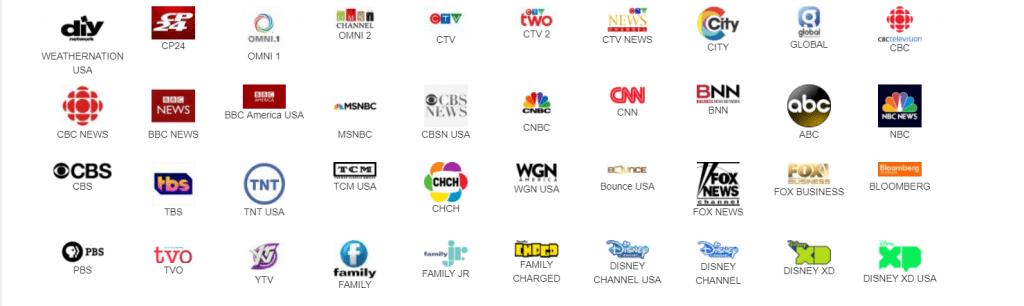set tv review: set tv channels