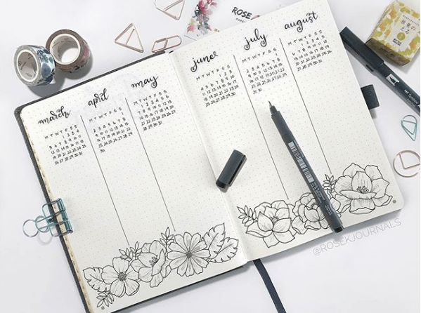What is a Bullet Journal - Future Log Example by @littlemissrose