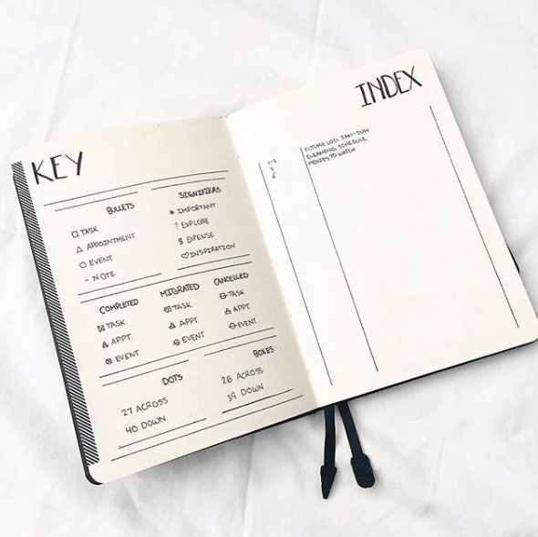What is a Bullet Journal - Example Index & Key Module by @sweetieplans