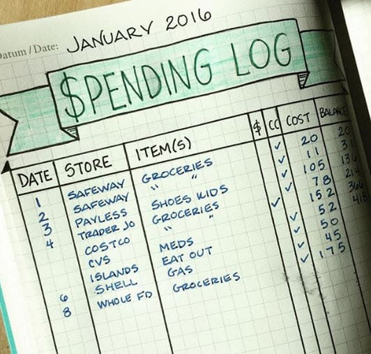 Bullet Journal Spreads - Spending Log