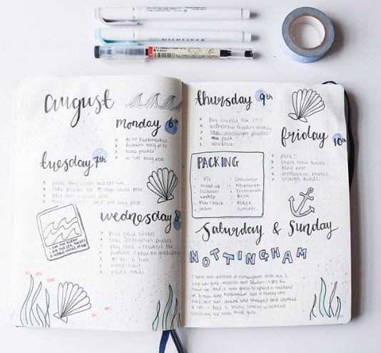 Bullet Journal Spreads - Weekly Spread